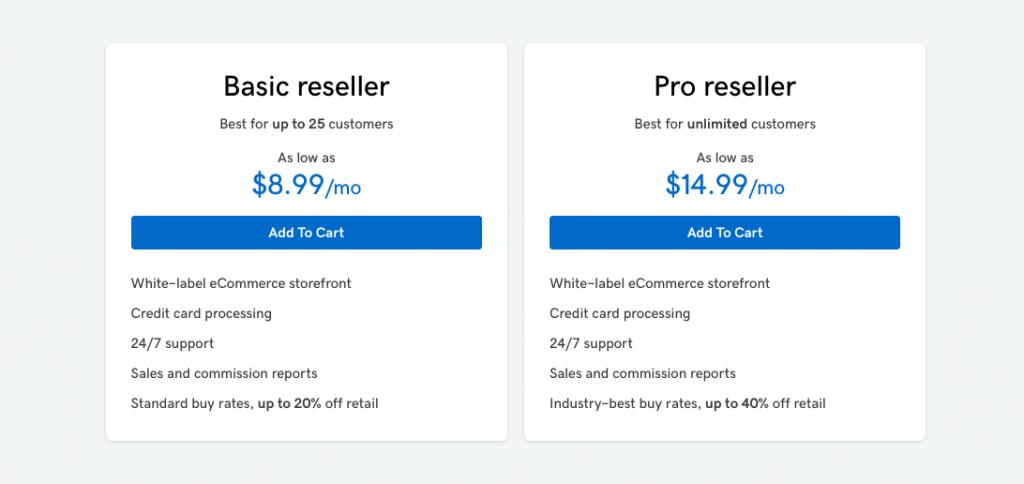Godaddy reseller hosting plans