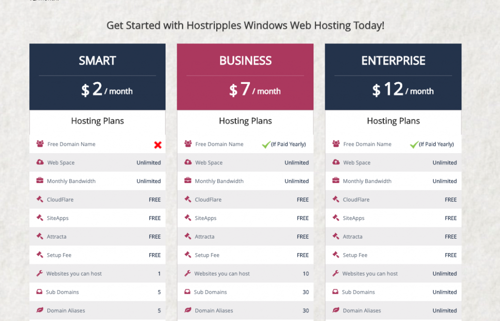 Hostripples windows plesk hosting